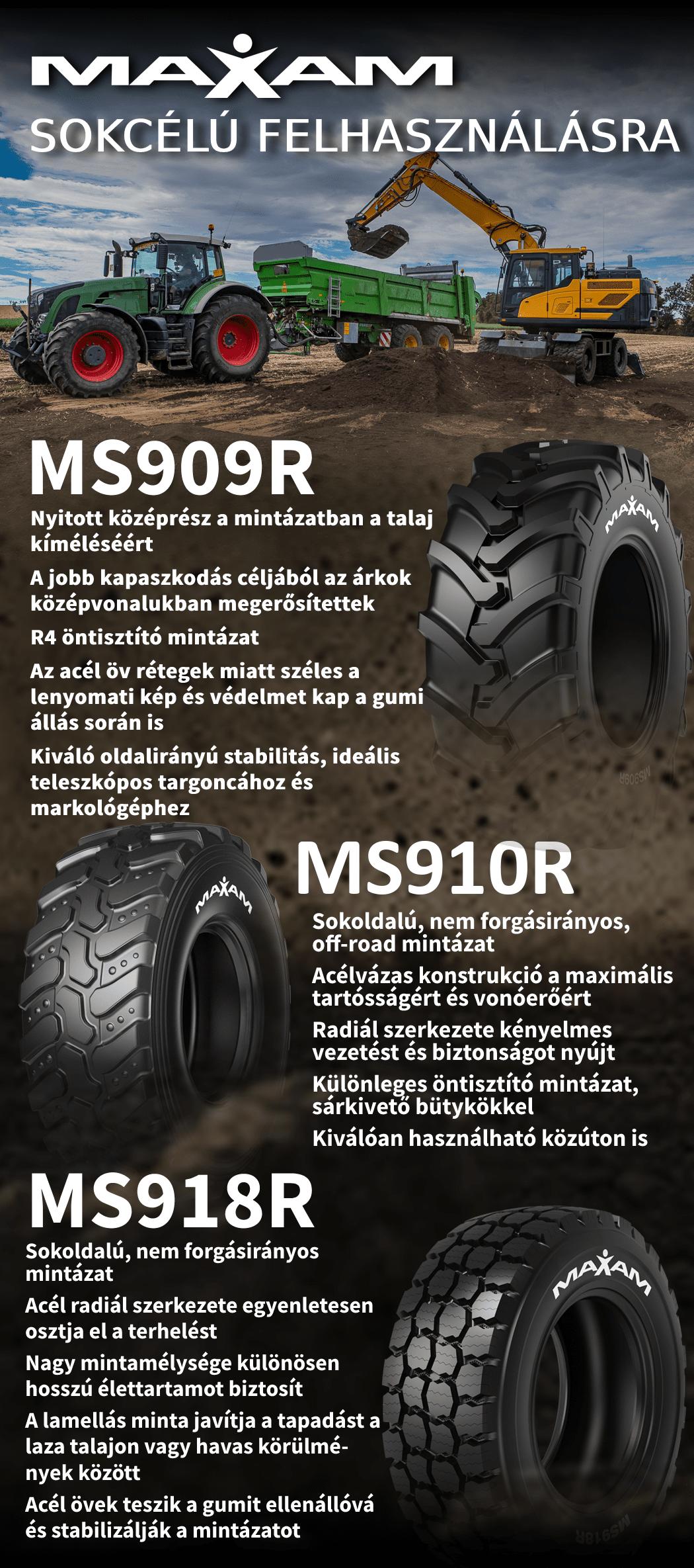 Maxam MS909,MS910 és MS918